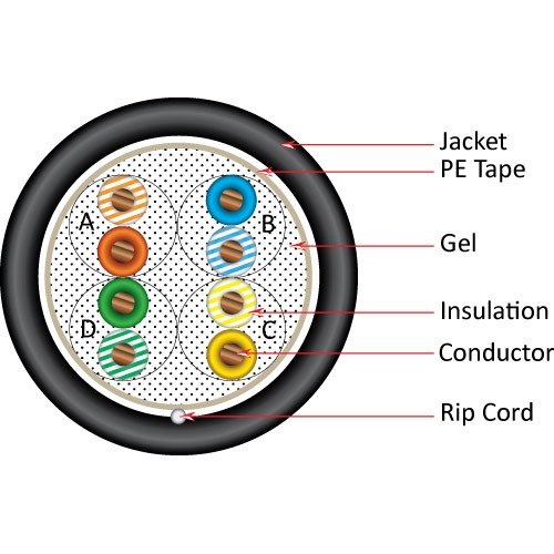 cat 5 e wiring diagram images bare copper ul listed also cmr cable home cables and wire cat 5